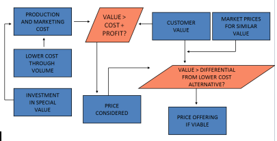 Ricardian model of international trade video