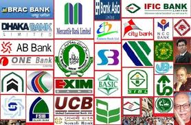 Thesis Report on Commercial Private Banks in Bangladesh