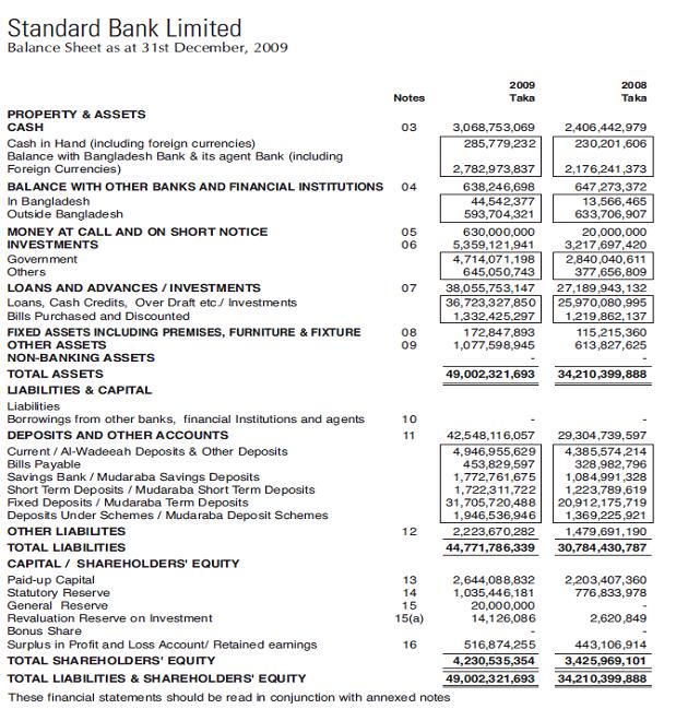 Standard Bank Ltd 8