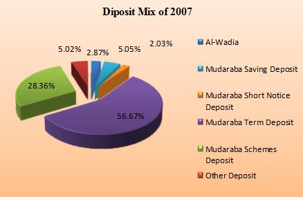 deposit-mix-slibl