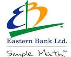 Internship Report on Credit Risk Grading of Eastern Bank Limited