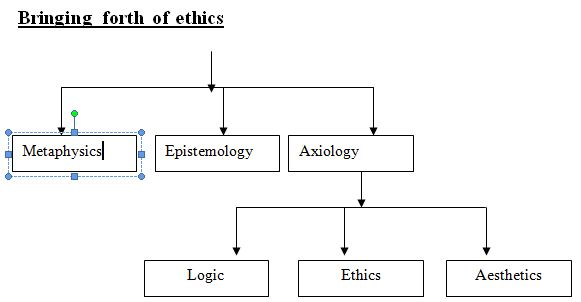 assignment on ethics in bangladesh Chapter 11 ethics and health 251 some of the basic principles of classical ethical theories (vir-tue ethics, deontology or formalism, and utilitarianism or.