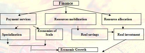 finance-chart