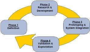 Report on Methodology