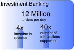 Investment Mechanism of Al- Arafah Islami Bank Ltd