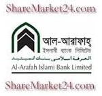 Internship Report on General Banking Activities of Al Arafah Islami Bank Ltd