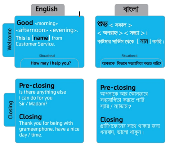 Contact of Grameenphone customer service