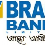 Report on Banking Behavior of Brac Bank Limited