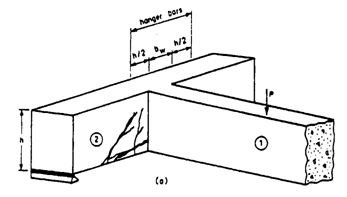 Critical section for shear of an indirect support