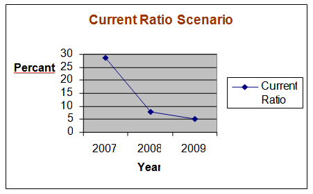 current ratio paper Current and historical current ratio for clearwater paper (clw) from 2009 to 2018 current ratio can be defined as a liquidity ratio that measures a company's ability to pay short-term obligations clearwater paper current ratio for the three months ending june 30, 2018 was 086.