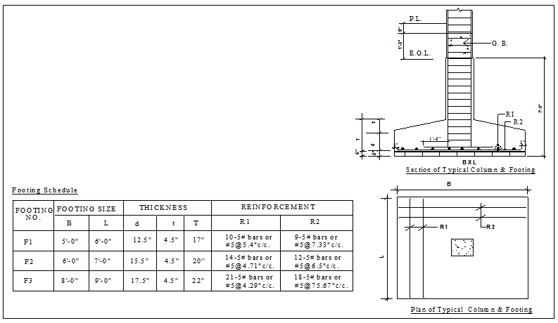 Details of sectional dimensions and reinforcement arrangement of all footings