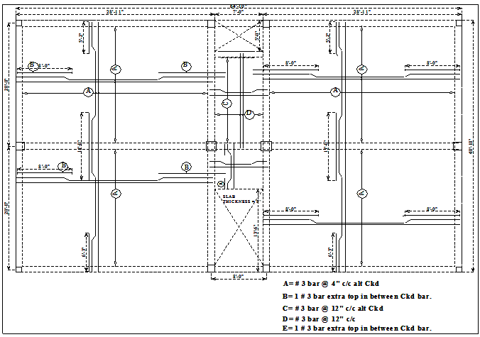 Details of slab reinforcement arrangement of all Panels