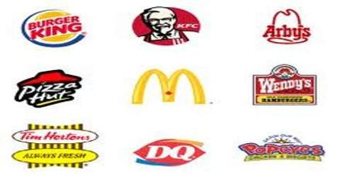 Report on Perception and Practice of Fast Food Intake
