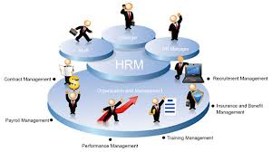 Features of HRM