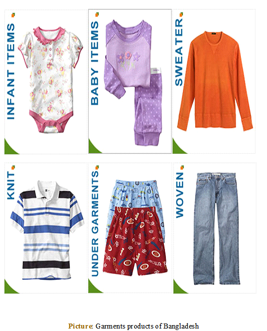 Garments products of Bangladesh