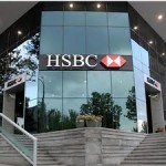 Report On Credit Policy Of HSBC Bank (Part-2)