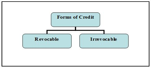 letter of credit example