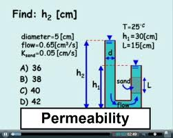 Report on Permeability of Hardened Concrete and Comparison Between Brick AND Stone Aggregates