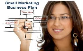 Assignment on Marketing Strategy of a Small Business