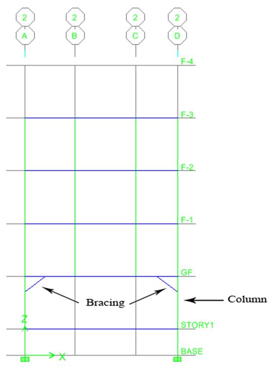 Bracing at 45° angle