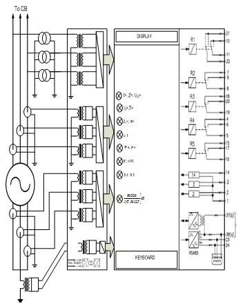 Connection Diagram of Panel Board