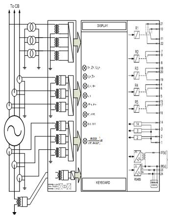 Microcontroller Based Power Generator Protector