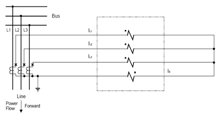Connections with residual connection for neutral faults