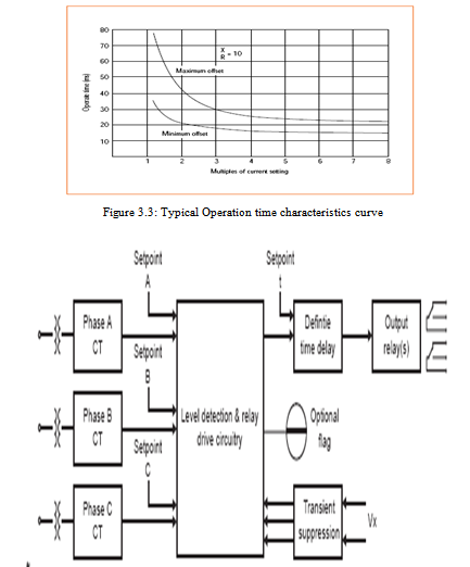 Coordinate of several relays