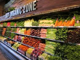 Bangladeshi Agro Food Market