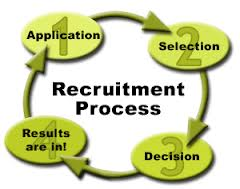 Grameenphone Recruitment Process