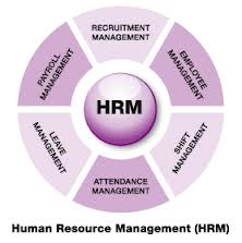 The HRM Practices in the Event Management Sector of Bangladesh