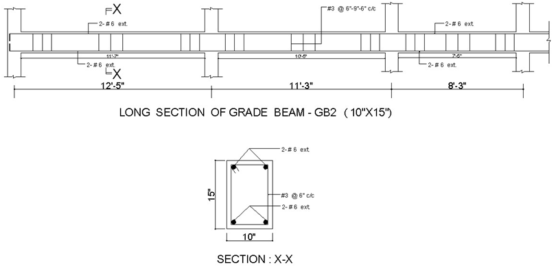 Reinfrocement Grade Beam