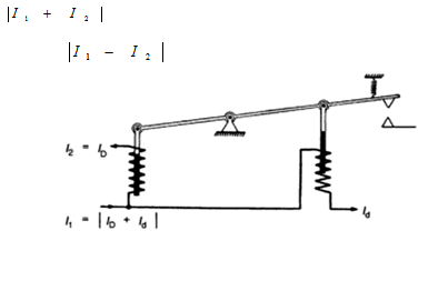 Schematic diagram of an electromagnetic percentage differential relay of the QS4 type