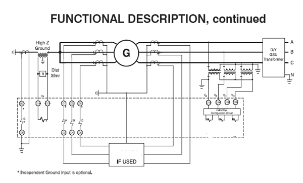 Typical external sensing connections