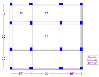 Typical floor plan of the beam supported structure