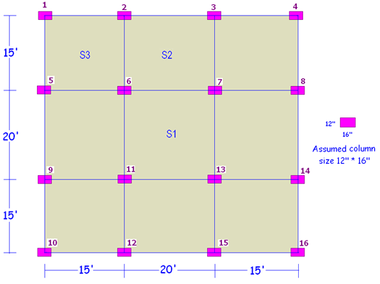 Typical floor plan of the flat plate structure