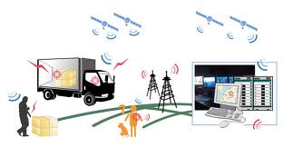 Prospects and Effectiveness of Vehicle Tracking System in Bangladesh