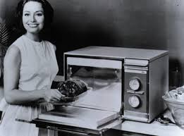 Womens attitude towards Microwave oven
