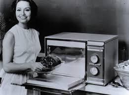 Womens attitude towards Microwave oven
