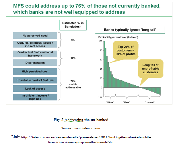 Addressing the un-banked