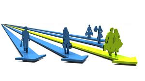 Decision making and buyer behaviour process