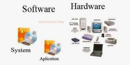 Information System Hardware