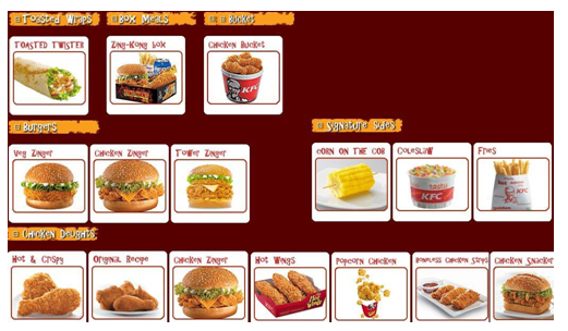Assignment On Kfc In Bangladesh Assignment Point