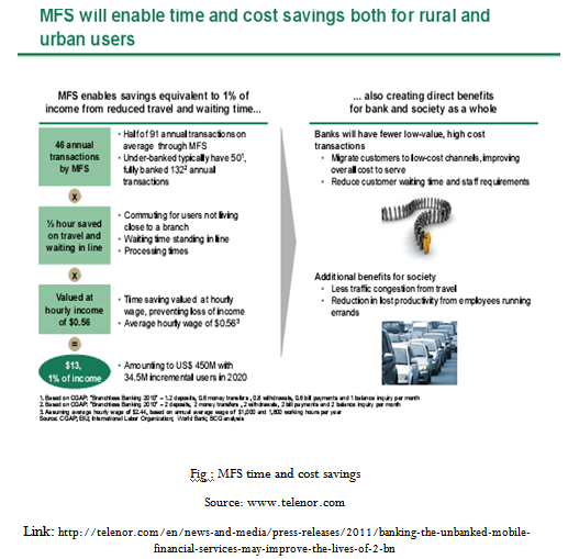 MFS time and cost savings