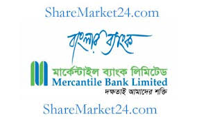 Organizational Overview of Mercantile Bank Limited
