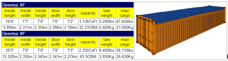 OPENTOP CONTAINERS