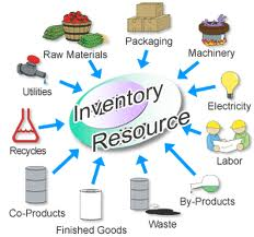 Thesis Paper on Interactive System With an Inventory