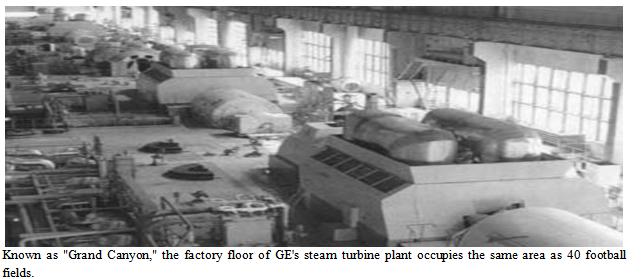 Steam Turbine Plant
