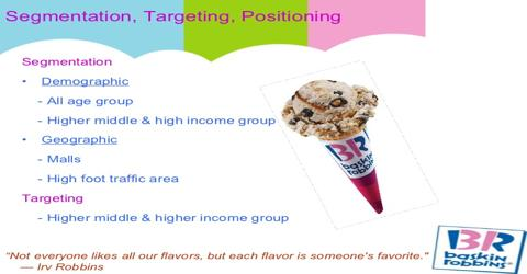 Baskin Robbins Innovative Marketing