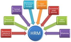Human Resource Management Policy of Jamuna Bank Ltd